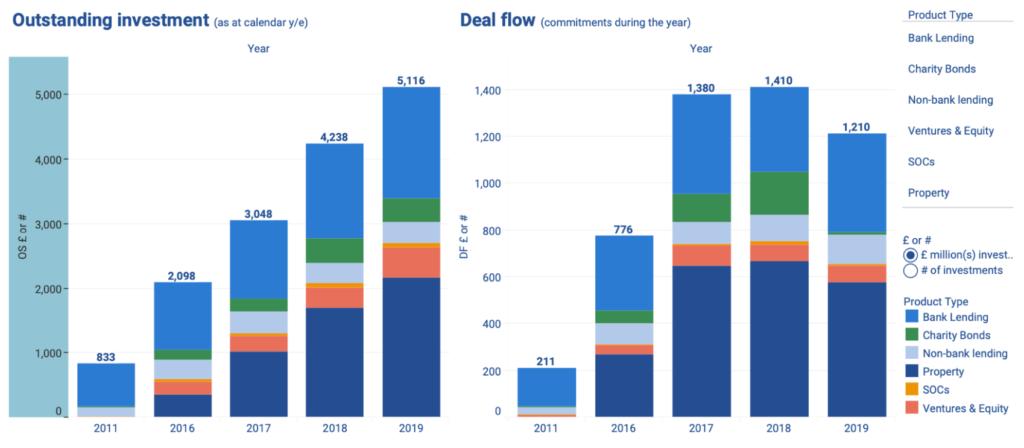 Grafik: Investment-Charts